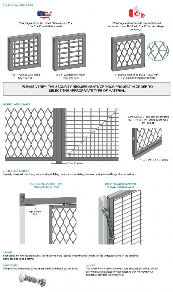 DEA Compliant Cages Piscataway